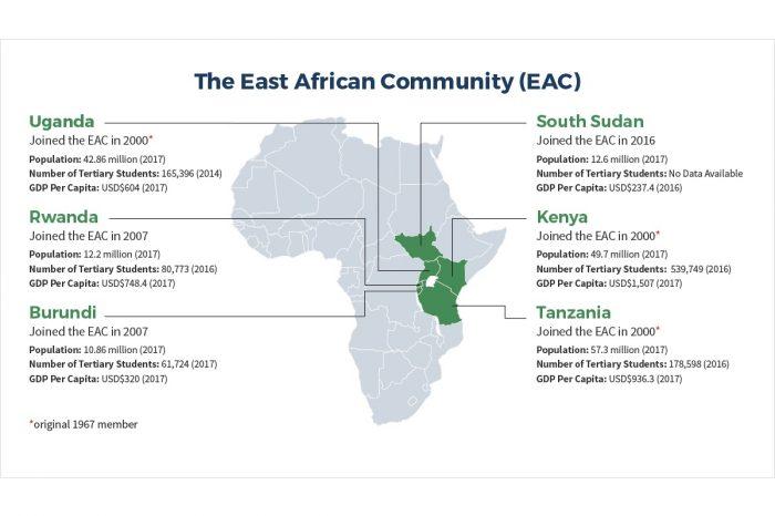 Kenya's Peter Mathuki picked to head EAC Secretariat