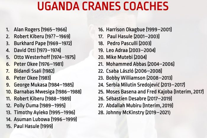 Mckinstry, Uganda Cranes coach suspended